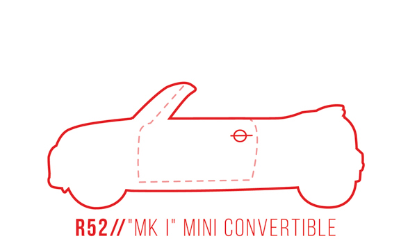 A profile outline of the MINI Cabrio R52